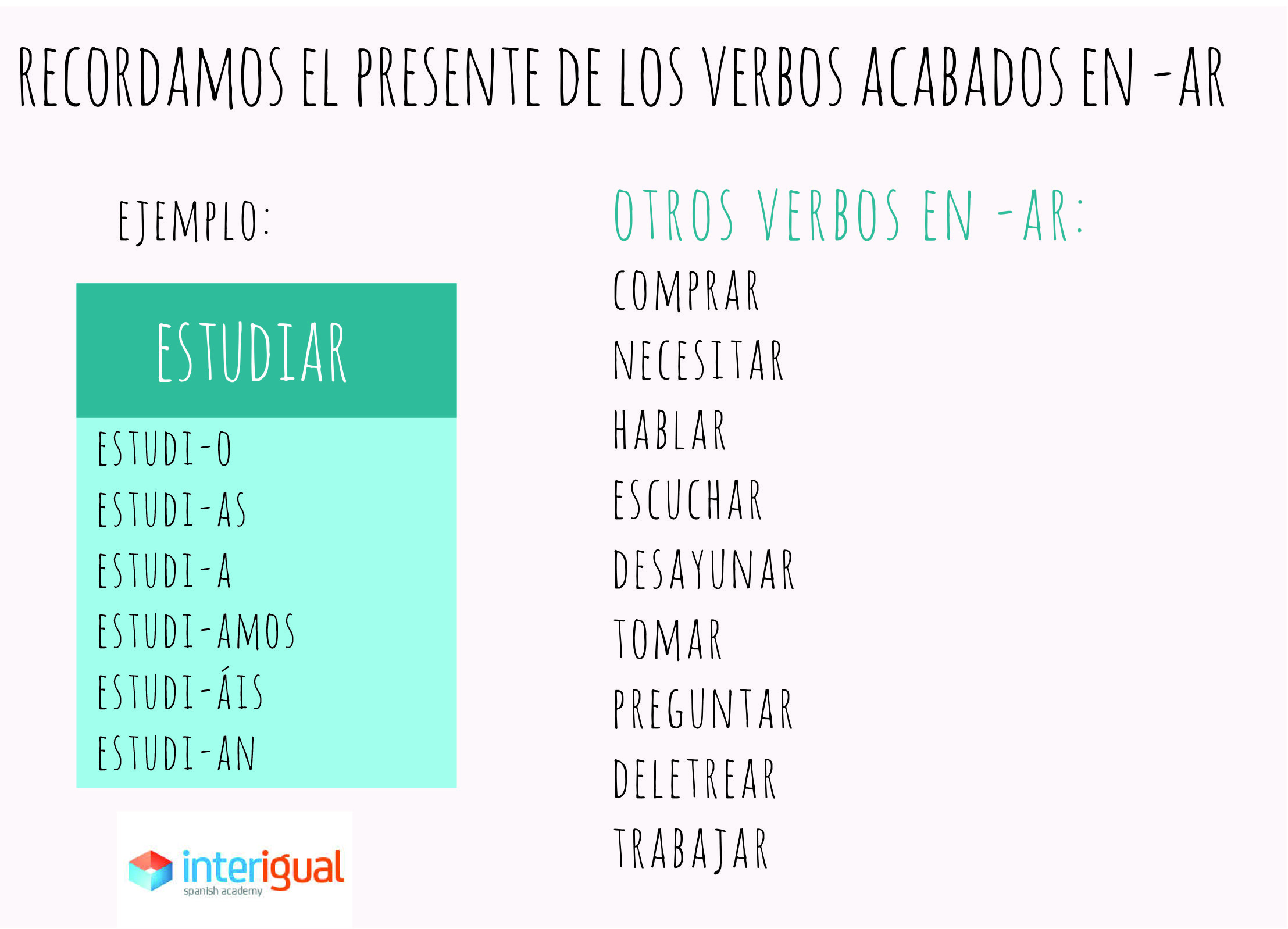 We Recall The Present Tense Of The Verbs Ending In Ar