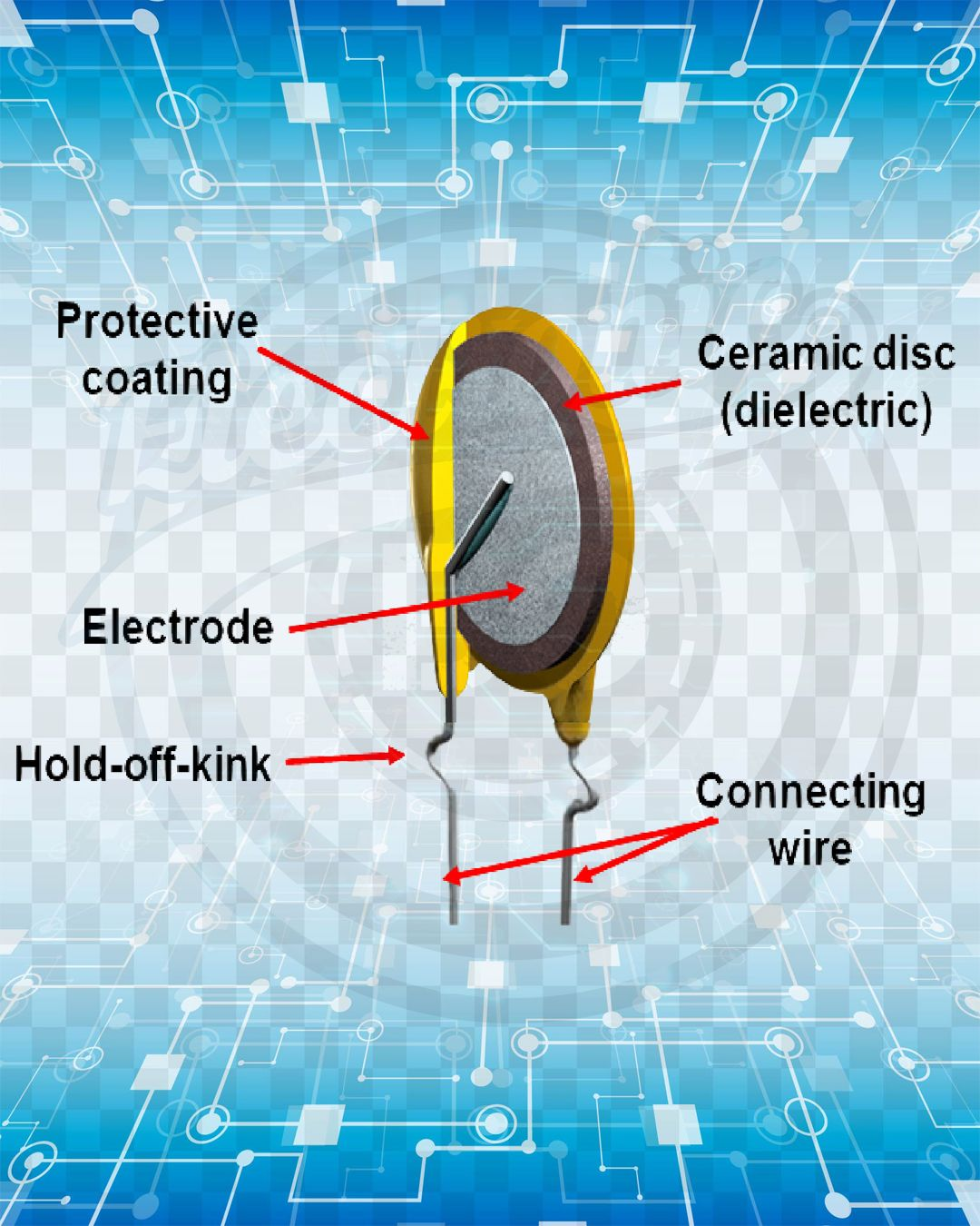 Ceramic Capacitor Schematic View. (With images ...