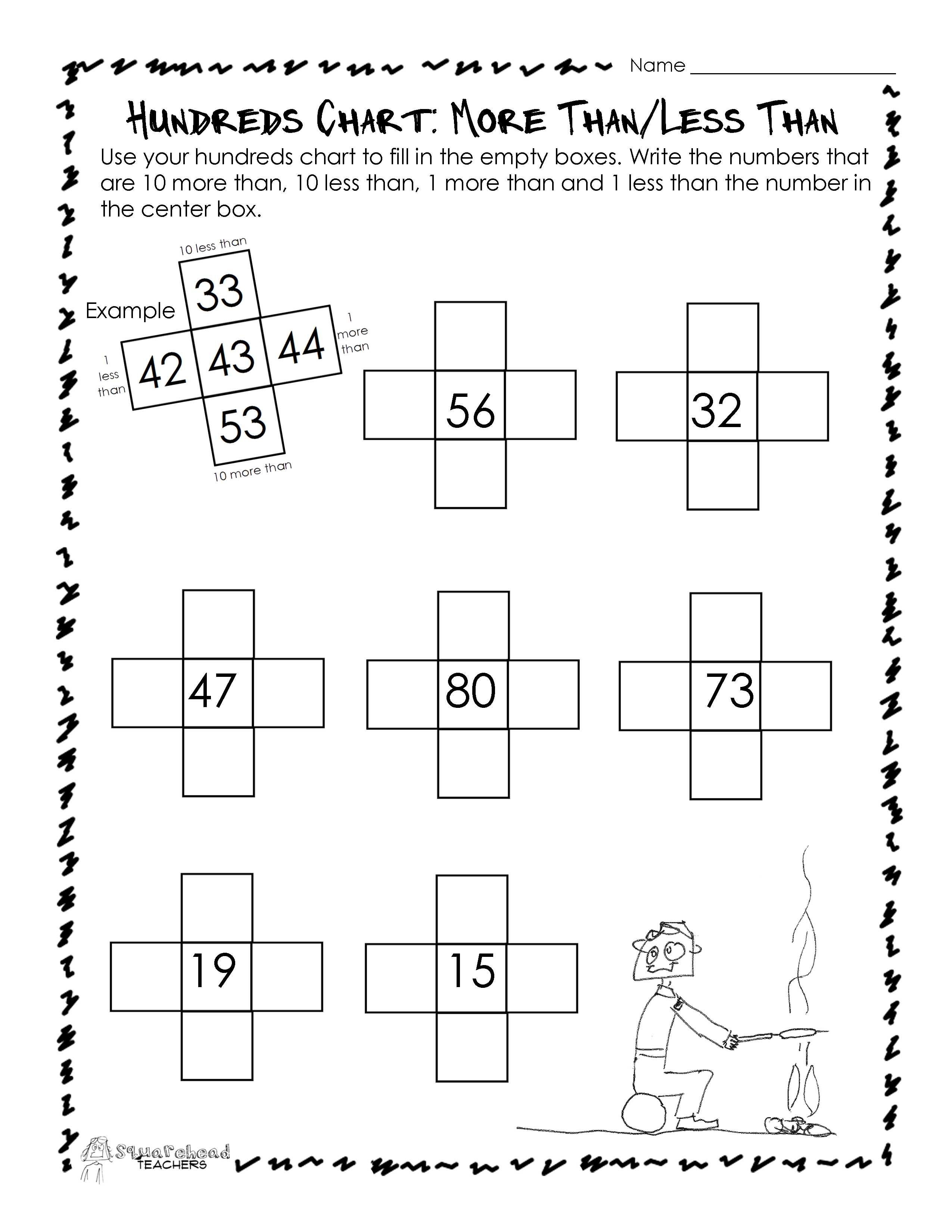 worksheet 10 More 10 Less Worksheet hundreds chart math pinterest worksheets and math