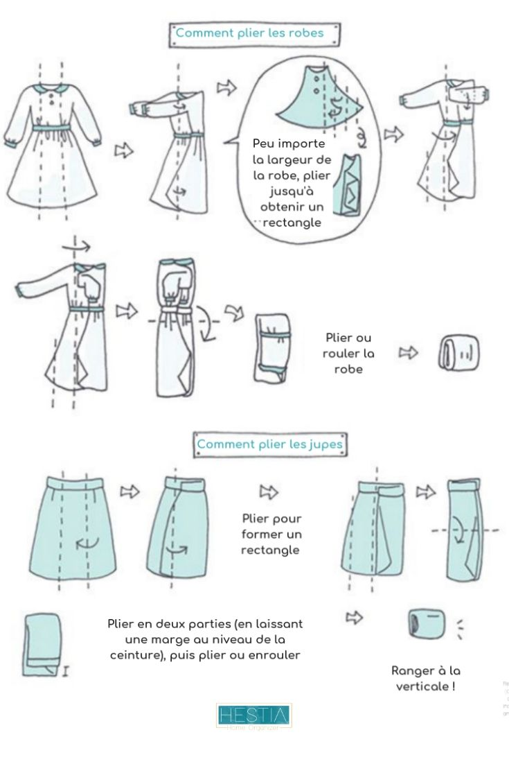 plier comme marie kondo diy sewing organisation de. Black Bedroom Furniture Sets. Home Design Ideas