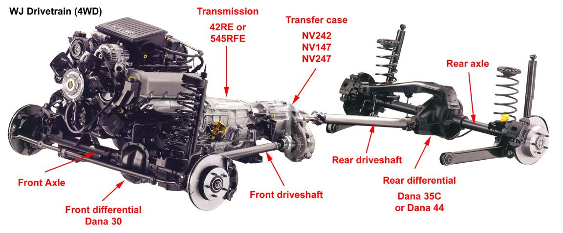 Jeep Grand Cherokee Wj Maintenance Information And Schedules