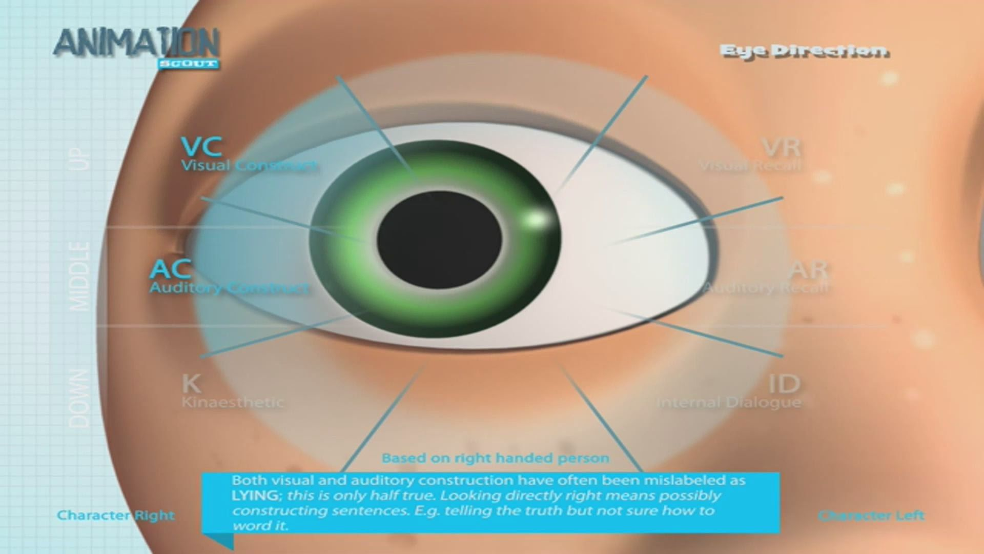 Animation Tutorial HD: How to Animate Character Eye Direction by Ugur Ulvi Yetiskin. Featured on http://www.cgmeetup.net/ This video is about Eye Direction d...