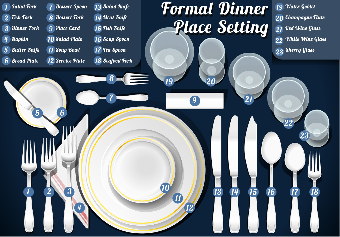 Great Table Setting Guide A Complete To Settings Including Selecting And Purchasing Tableware Taking Care Of