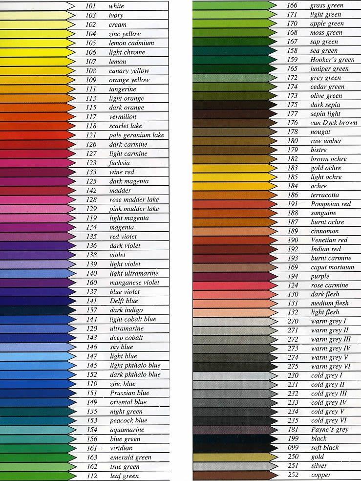 Faber Castell Polychromos Pencils Colour Chart Art Techniques In