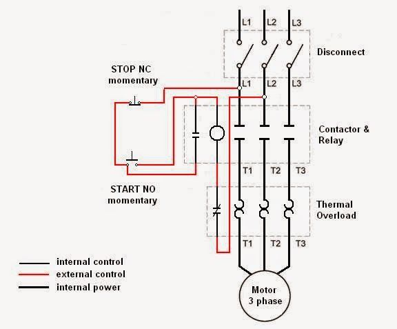 Electrical Engineering World Wiring A Motor Control Circuit Electrical Diagram Electrical Circuit Diagram Electrical Wiring Diagram