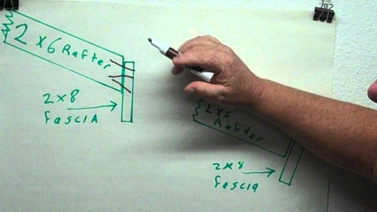 How To Nail A Fascia Board To A Rafter Fascia Board Fascia Rafter