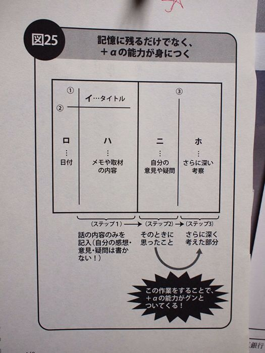 戦後の日本の復興についてまとめよう 2020 学習 学習ノート