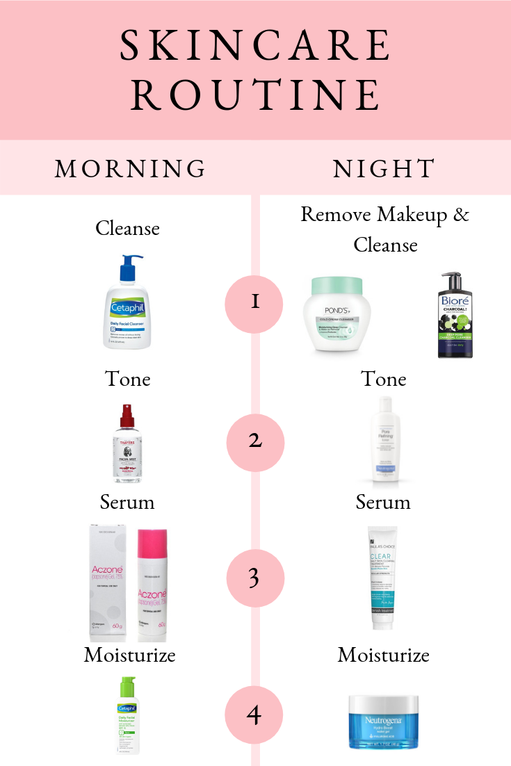 Morning And Night Skincare Routine Megmatable Skin Care Guide Skin Care Routine Steps Night Skin Care Routine
