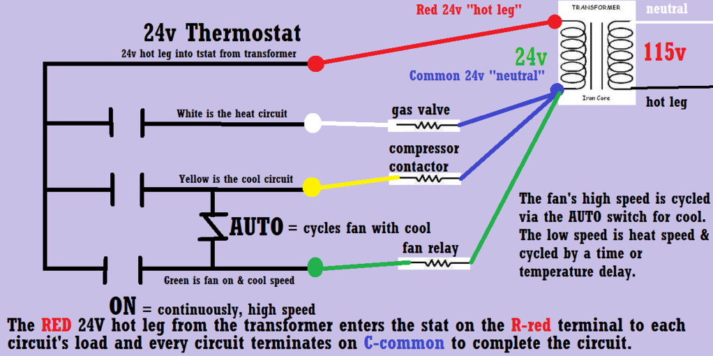 1ABi6.png (1022×510) Thermostat wiring, Honeywell wifi