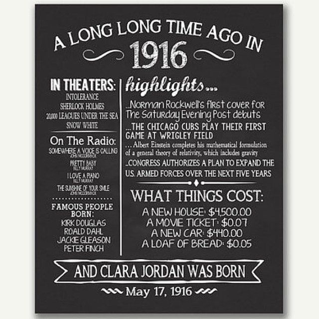 The Year 1916, Personalized 100th Birthday Poster
