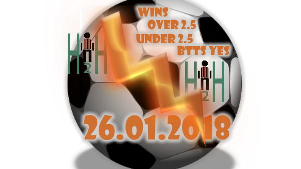 Weekend Football Predictions Tips