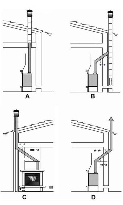Alicantina de instalaciones estufas de pellets - Instalacion de chimeneas de lena ...