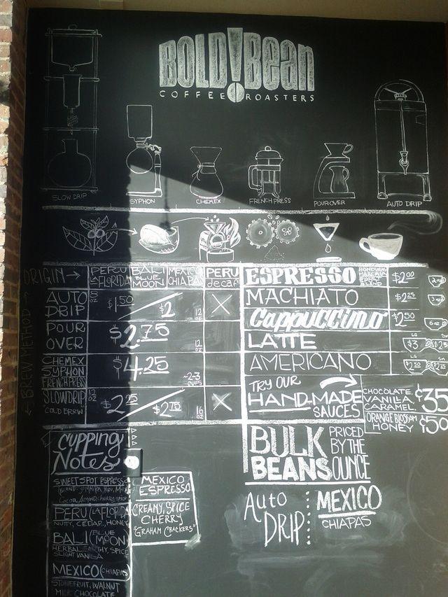 Best Coffee Shops In Jacksonville Florida Coffee Shop Best Coffee Shop Coffee Snobs