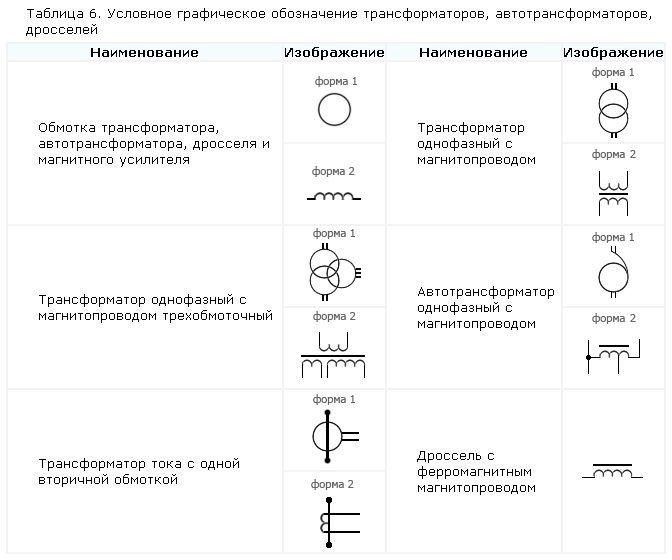 стандарты изображения электрических схем подножья
