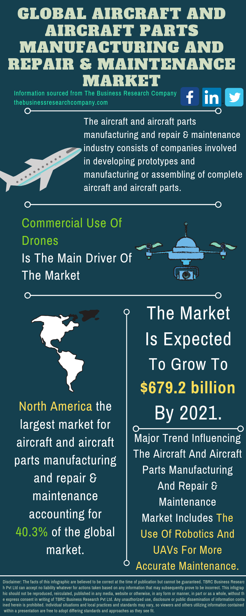Global Aircraft And Aircraft Parts Manufacturing And Repair Maintenance Market Research Report Repair And Maintenance Research Companies Repair