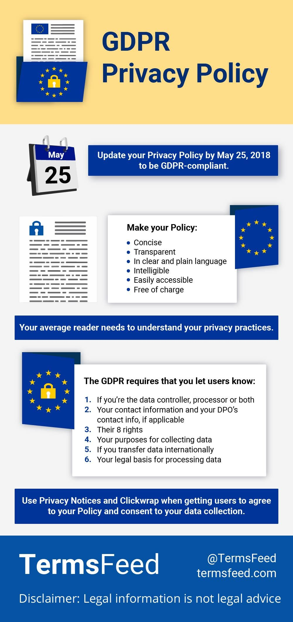 Sample Gdpr Privacy Policy Template Termsfeed Policy Template Privacy Policy Social Media Traffic