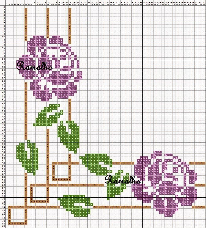 agulha+com+rosas.jpg (1052×1163) | kanevice | Pinterest | Kreuzstich ...