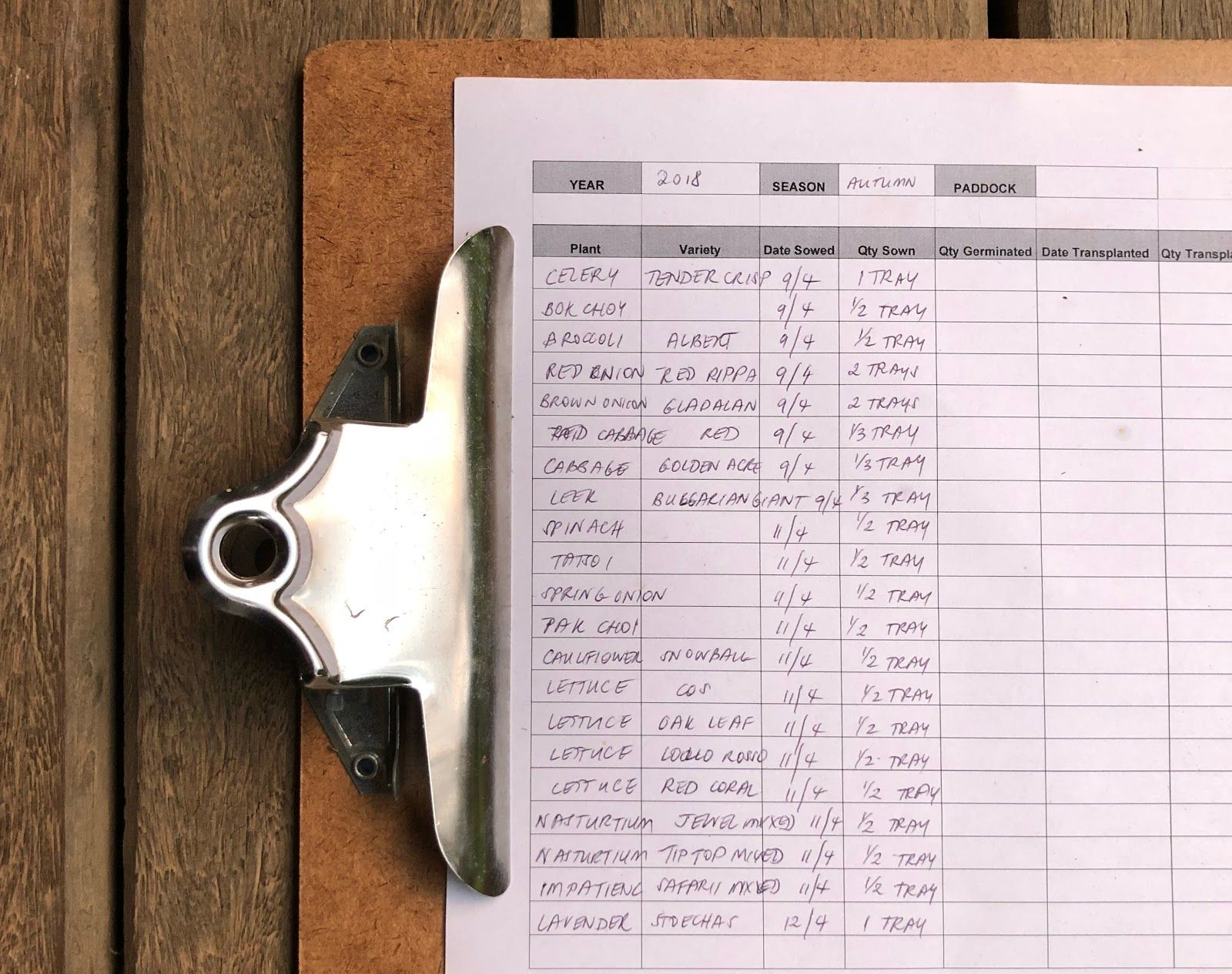 8 Excellent Systems For Keeping Finances Organized
