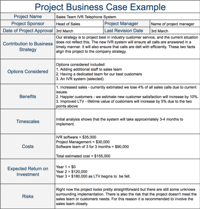 Pin by ashley shautice on project management pinterest business a project business case is a key part of any project in this article well show you how to create one along with an example of a real world business case flashek Images