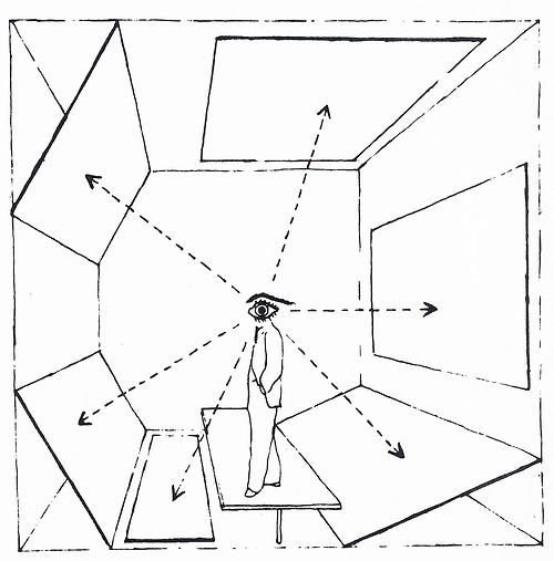 herbert bayer  diagram of 360 degrees field of vision