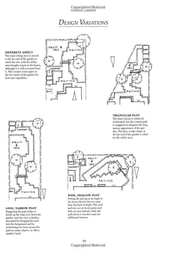 Garden Design Long Narrow Plot the ultimate garden designer: amazon.co.uk: tim newbury