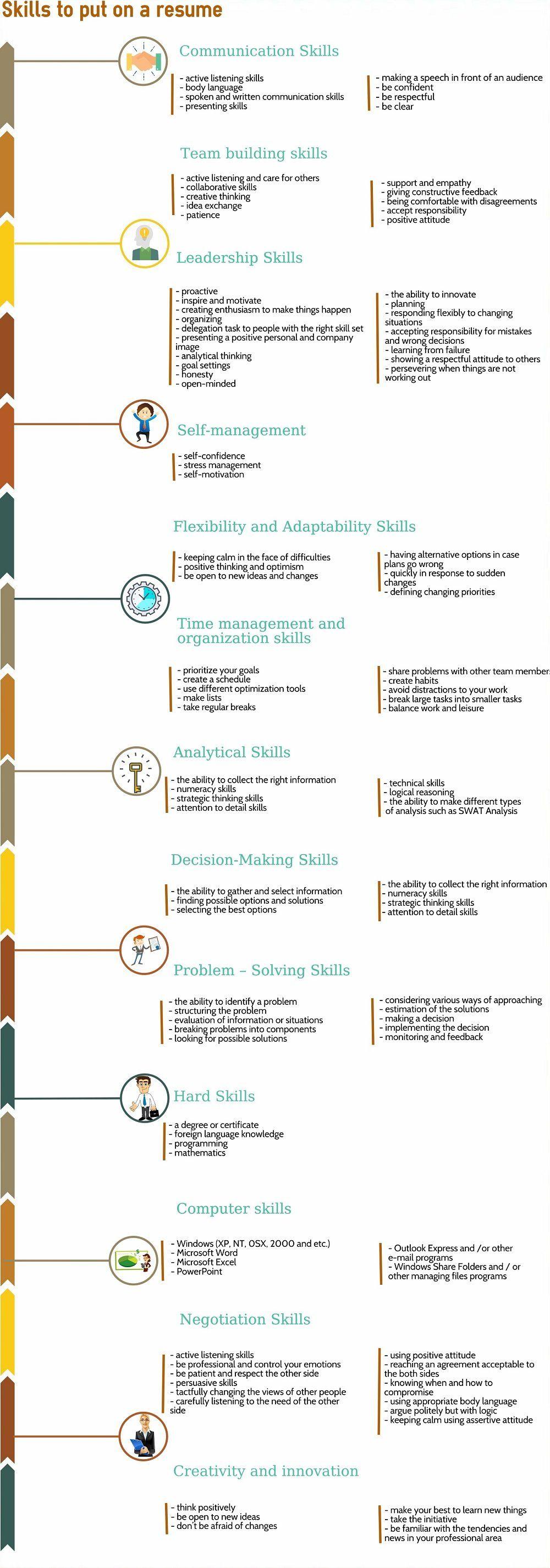 Business Infographics Free Download Resume Skills List Resume Skills Professional Resume Examples