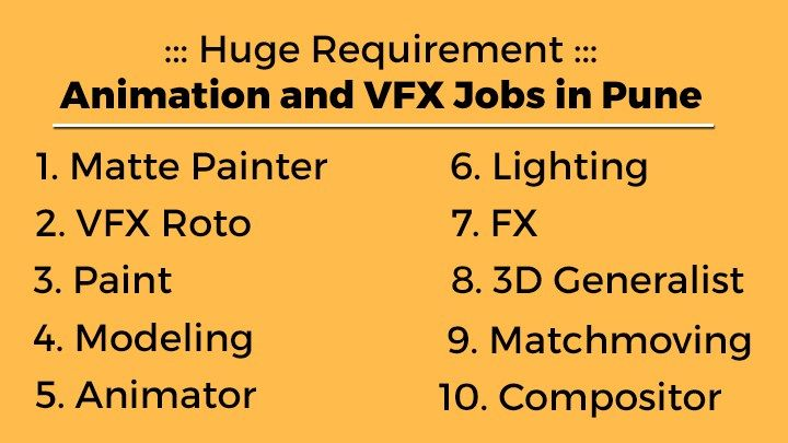 Latest 3d Job Openings In Mumbai Apply Online With Your Latest Resume Jobs 2d 3d Animation Vfx Motion Graphics Editing Job Opening Apply Online How To Apply