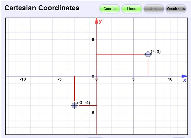 mathisfun Interactive Cartesian Coordinates This is a great - graph paper with axis