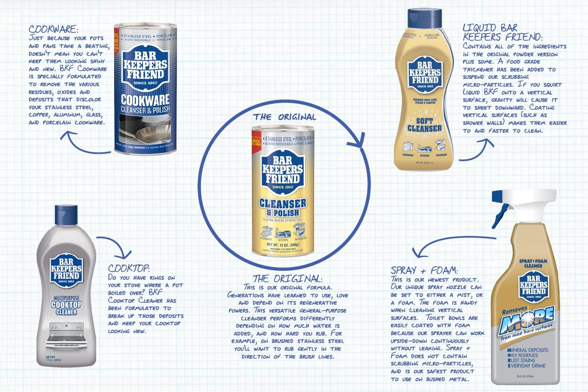 Bar Keepers Friend S Cleanser Amp Polish Is Consider The