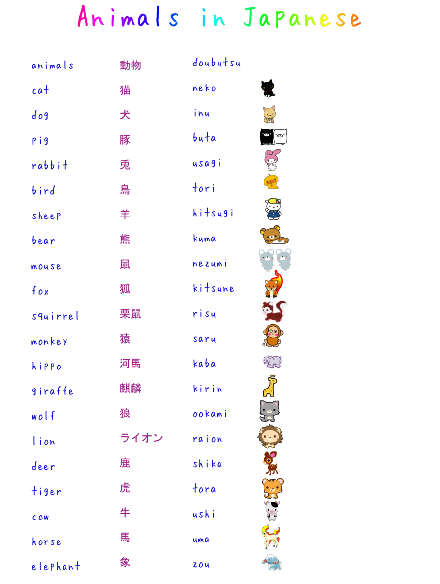 Learn japanese animals by misshoneyvanity on deviantart