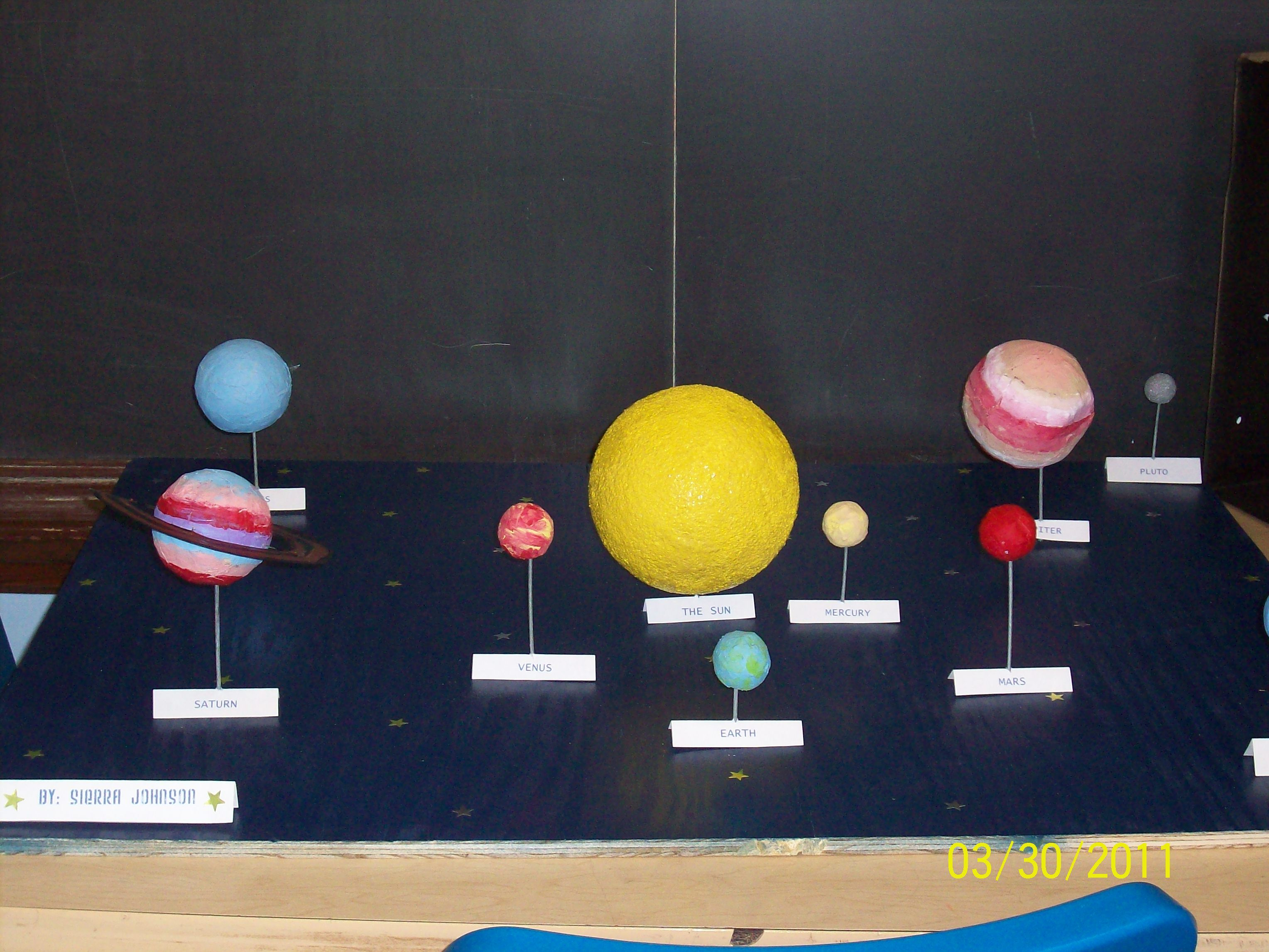 th grade solar system project science project 4th grade solar system project