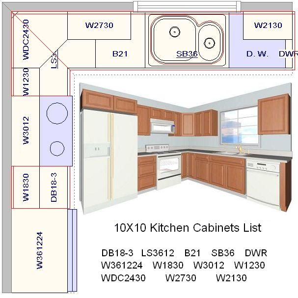 Small U Shaped Kitchen Floor Plans 10x10 Kitchen Layout With