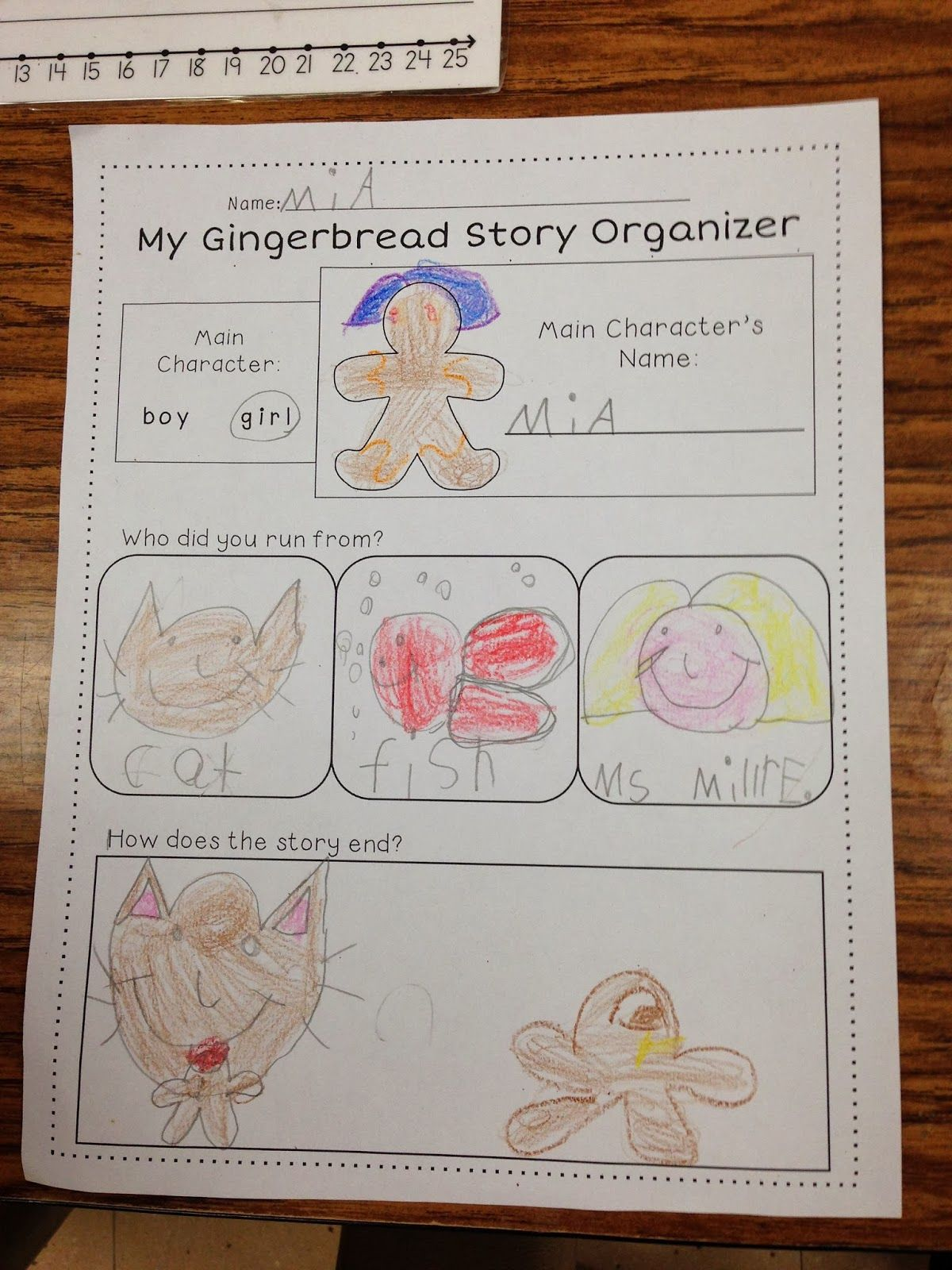 Gingerbread Man With Images