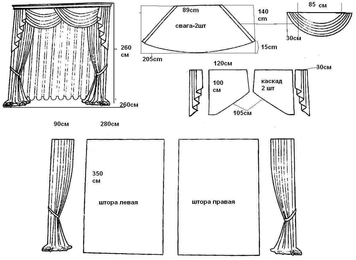Схема выкройки штор ламбрекен фото 15