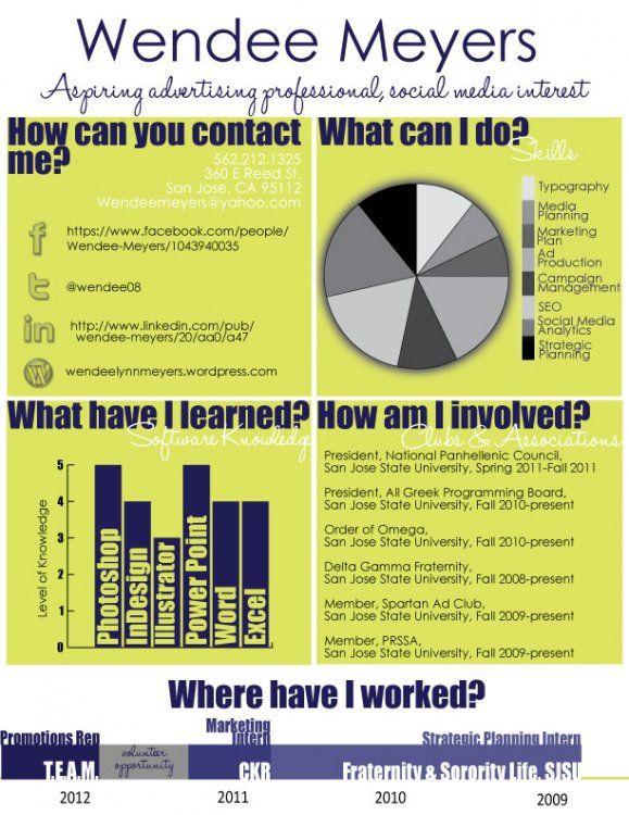 Interesting resume format Ideas Pinterest Resume format