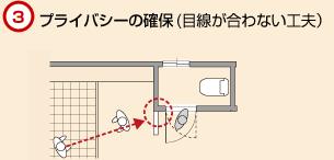 浴室 洗面室 トイレ 間取りづくりの手引き すむすむ Panasonic