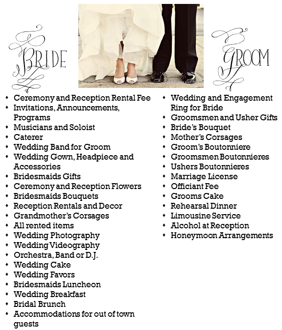 Wedding breakdown what bride pays for and what groom pays for wedding breakdown what bride pays for and what groom pays for junglespirit Gallery