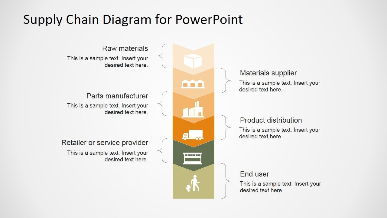 hight resolution of powerpoint supply chain management diagram flat