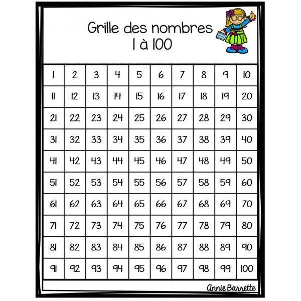 Grille De Nombres 0 A 1000 Tableau De Numeration Tableau Des