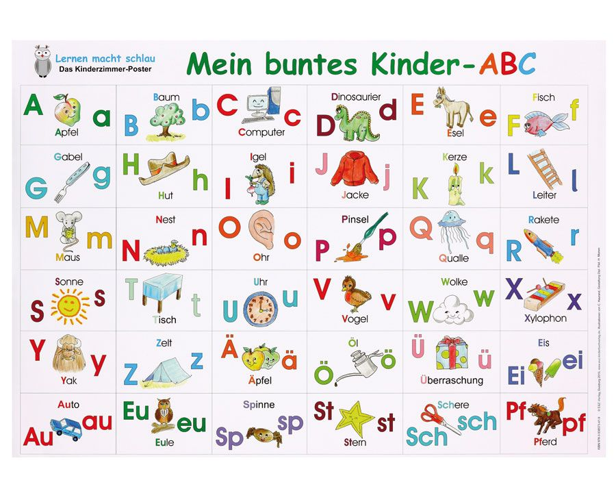 mein buntes kinder abc poster deutsch pinterest kinder abc deutsch lernen und abc poster. Black Bedroom Furniture Sets. Home Design Ideas