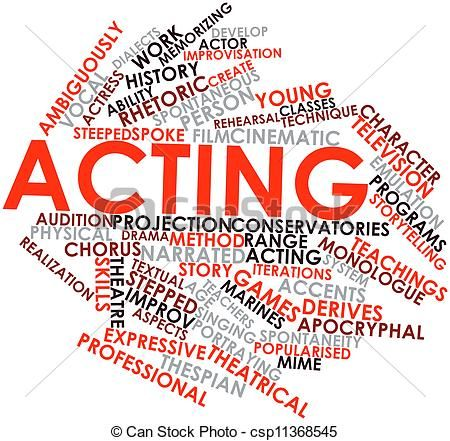 Abstract word cloud for acting with related tags and terms.
