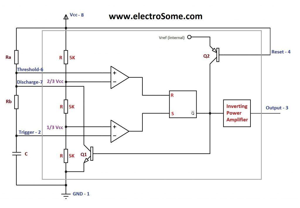 Astable Multivibrator Using 555 Timer Block Diagram Circuit Diagram Diagram Circuit