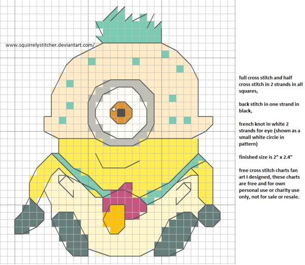 free cross stitch chart Baby Minion by squirrelystitcher on ...