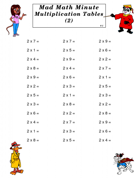 Mad Minute Math Multiplication Worksheets  Printable