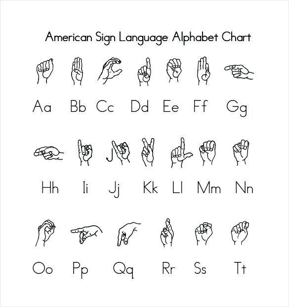 Explanatory Asl Chart Printable Coloring Pages Sign Language Alphabet Printable Asl Free C Sign Language Alphabet Sign Language Chart Basic Sign Language Chart American sign language worksheets printable