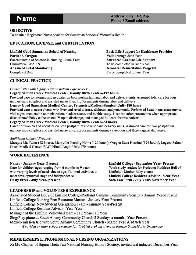RN resume samples