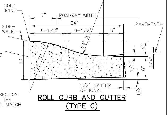 Roll Curb Concrete Curbing Curbing Gutter