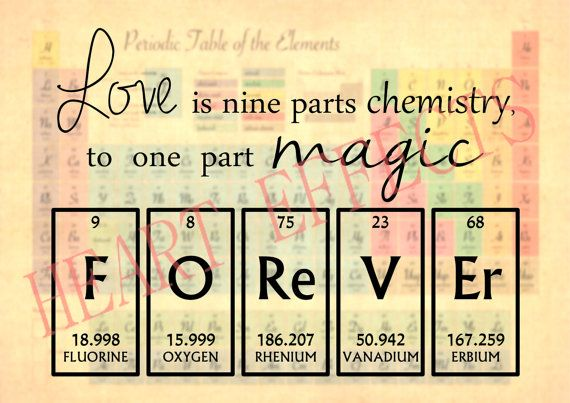Periodic table chemistry wedding love quote sign by hearteffects periodic table chemistry wedding love quote sign by hearteffects urtaz Choice Image