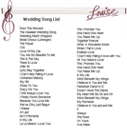 wedding reception music playlist