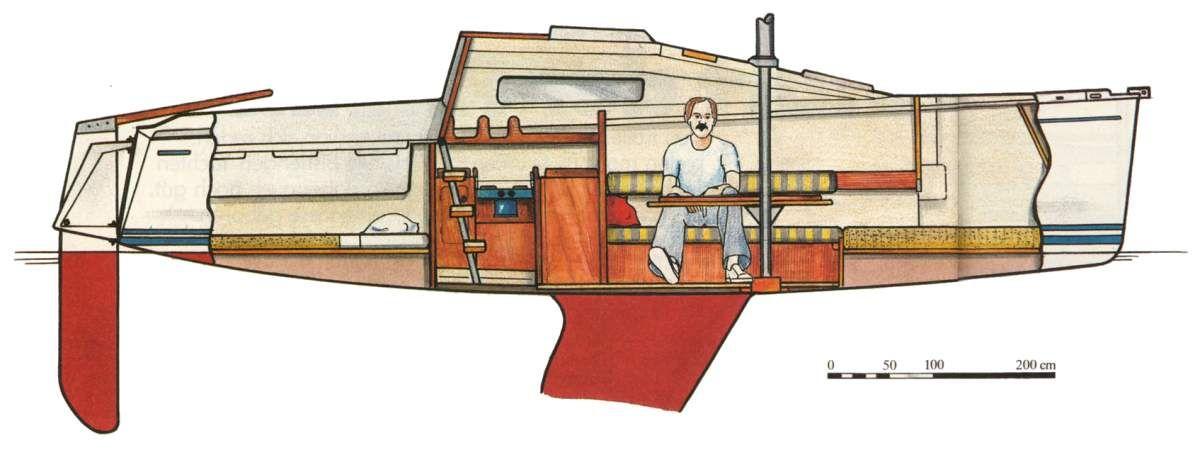 yacht_f235_side_cut_1200.jpg (1200×450)